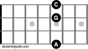 A minor 7 piccolo bass chord