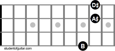piccolo bass chords b major 7