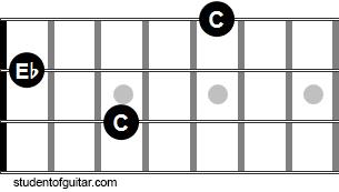 C minor piccolo bass chord