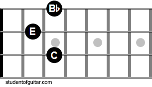C7 piccolo bass chord