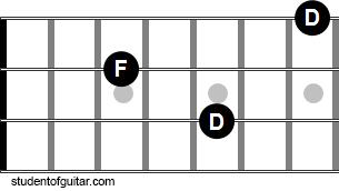 D minor piccolo bass chord