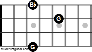 G minor piccolo bass chord