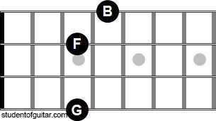G7 piccolo bass chord