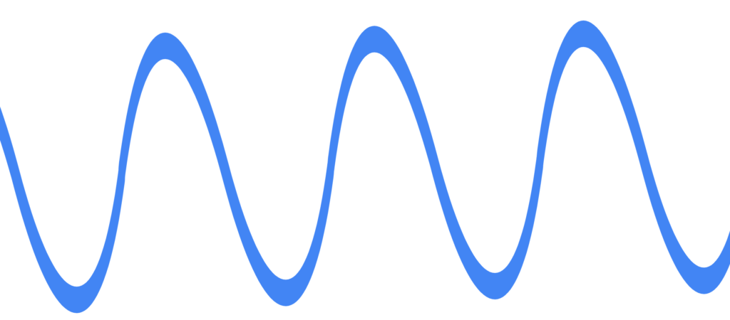 gain vs drive sine wave